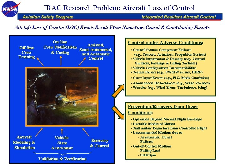 IRAC Research Problem: Aircraft Loss of Control Aviation Safety Program Integrated Resilient Aircraft Control