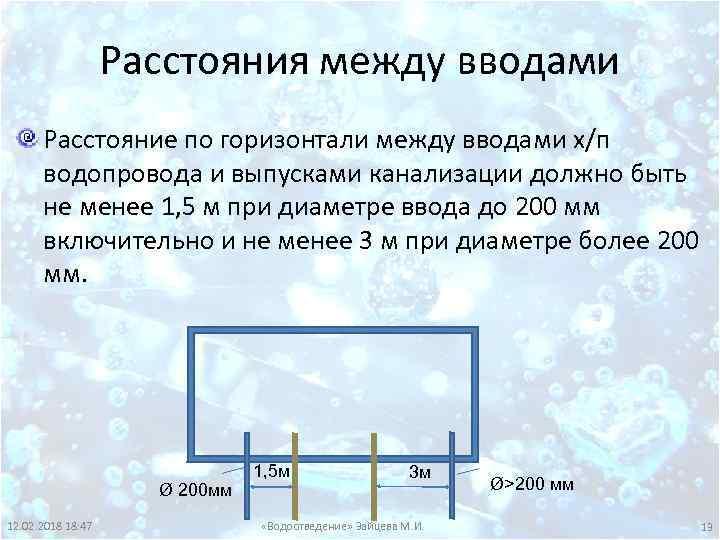 Расстояния между вводами Расстояние по горизонтали между вводами х/п водопровода и выпусками канализации должно