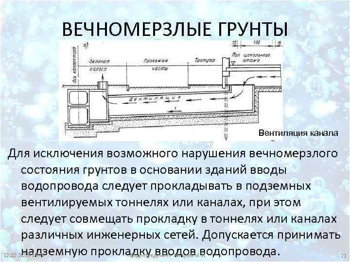 ВЕЧНОМЕРЗЛЫЕ ГРУНТЫ Вентиляция канала Для исключения возможного нарушения вечномерзлого состояния грунтов в основании зданий