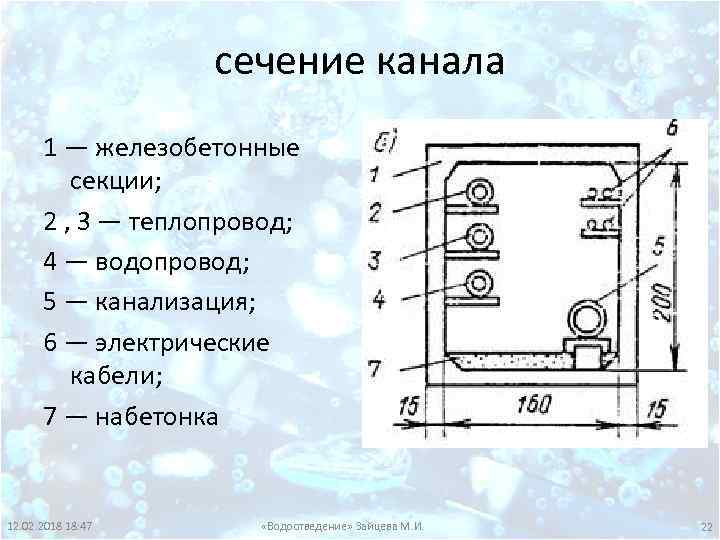 сечение канала 1 — железобетонные секции; 2 , 3 — теплопровод; 4 — водопровод;