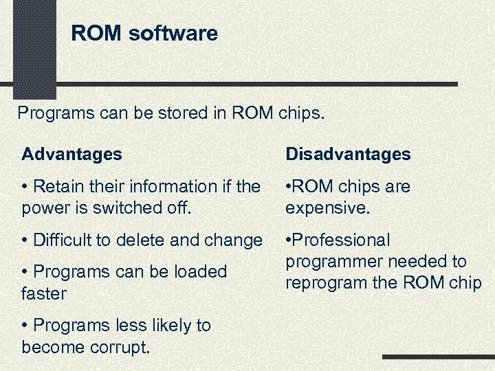 ROM software Programs can be stored in ROM chips. Advantages Disadvantages • Retain their