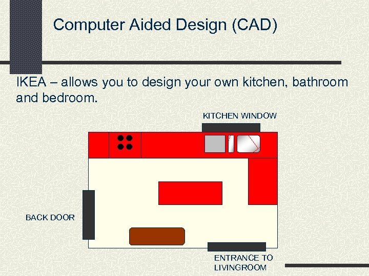 Computer Aided Design (CAD) IKEA – allows you to design your own kitchen, bathroom
