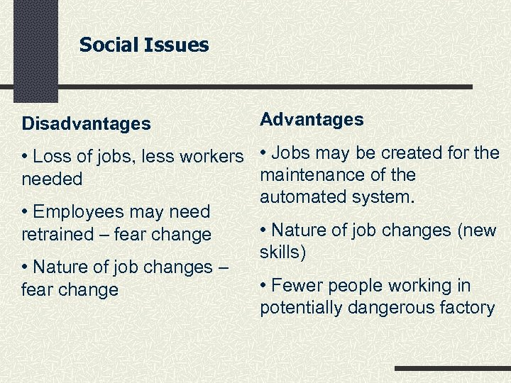 Social Issues Disadvantages Advantages • Loss of jobs, less workers • Jobs may be