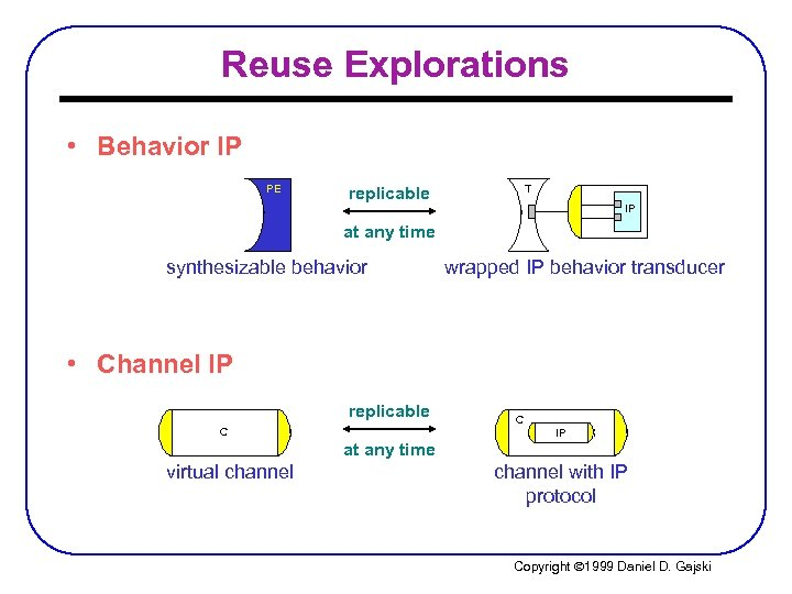 Reuse Explorations • Behavior IP PE T replicable IP at any time synthesizable behavior