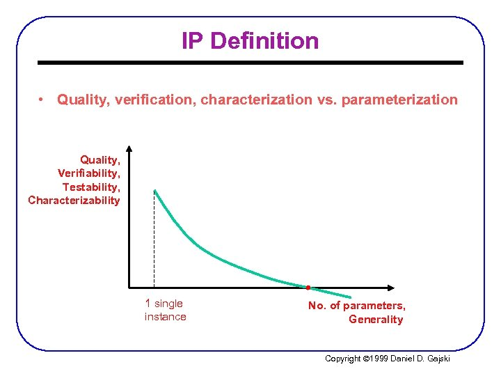 IP Definition • Quality, verification, characterization vs. parameterization Quality, Verifiability, Testability, Characterizability 1 single