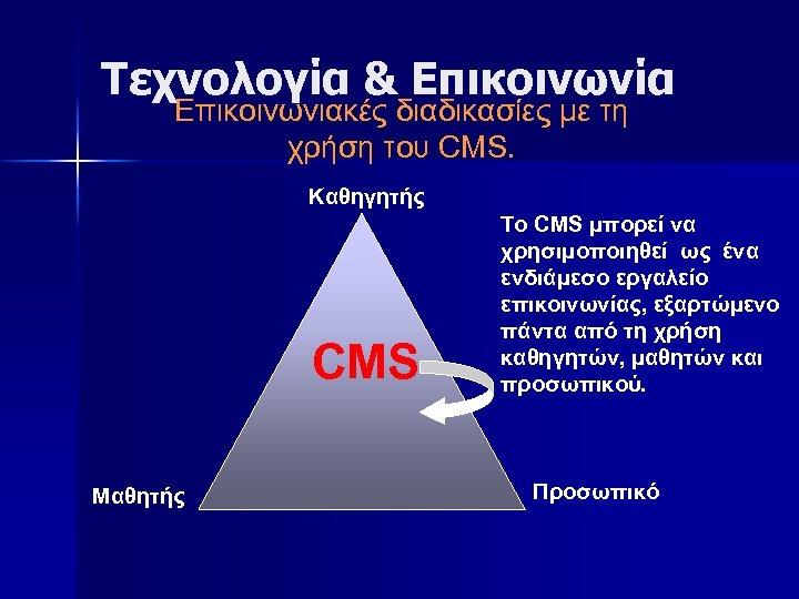 Τεχνολογία & Επικοινωνία Επικοινωνιακές διαδικασίες με τη χρήση του CMS. Καθηγητής CΜS Μαθητής Το