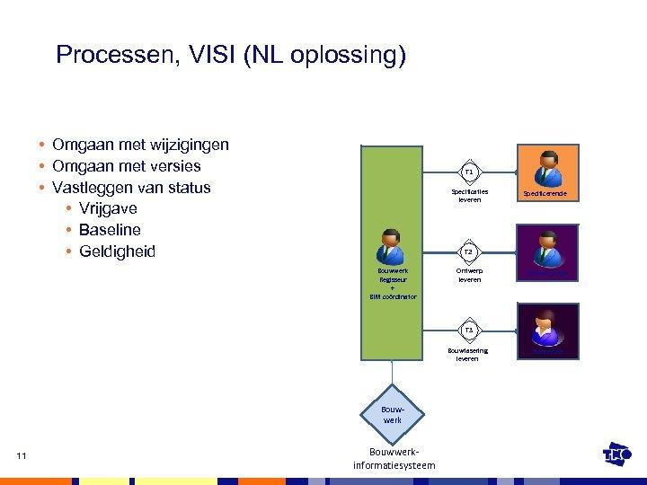 Processen, VISI (NL oplossing) • Omgaan met wijzigingen • Omgaan met versies • Vastleggen