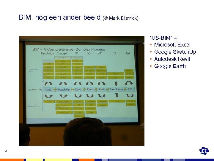 "BIM, nog een ander beeld (© Mark Dietrick) ""US-BIM"" = • Microsoft Excel •"