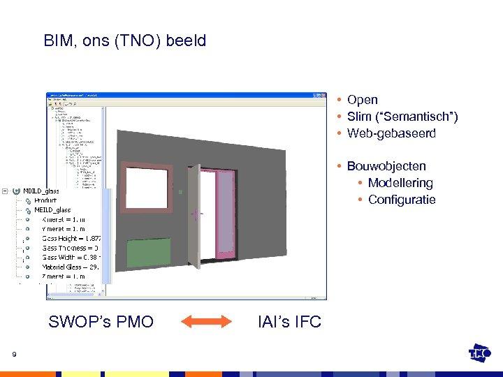 """BIM, ons (TNO) beeld • Open • Slim (""""Semantisch"""") • Web-gebaseerd • Bouwobjecten •"""