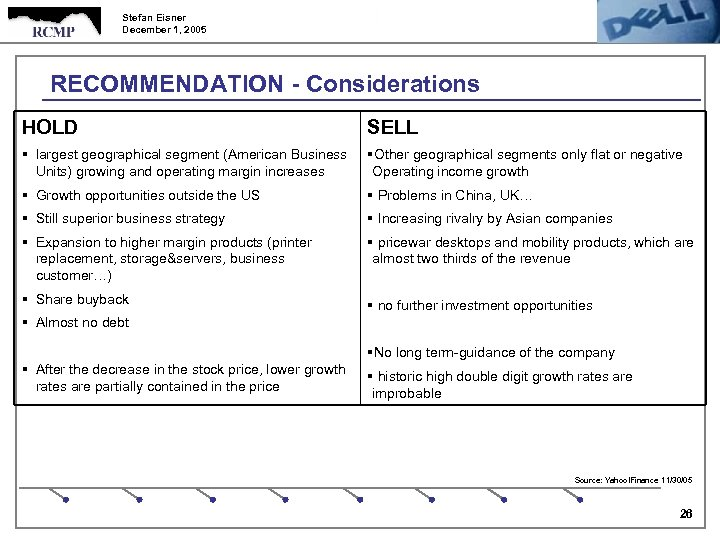 Stefan Eisner December 1, 2005 RECOMMENDATION - Considerations HOLD SELL § largest geographical segment