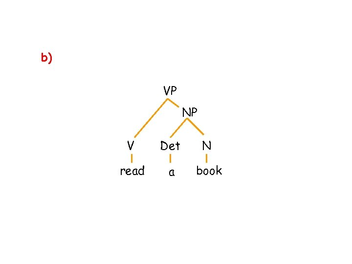 b) VP NP V Det N read a book