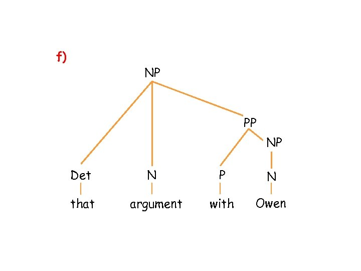 f) NP PP NP Det that N argument P N with Owen