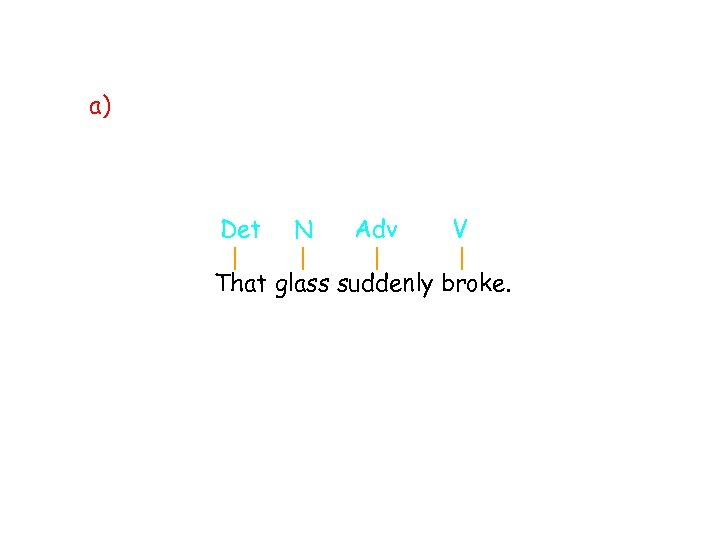 a) Det N Adv V That glass suddenly broke.