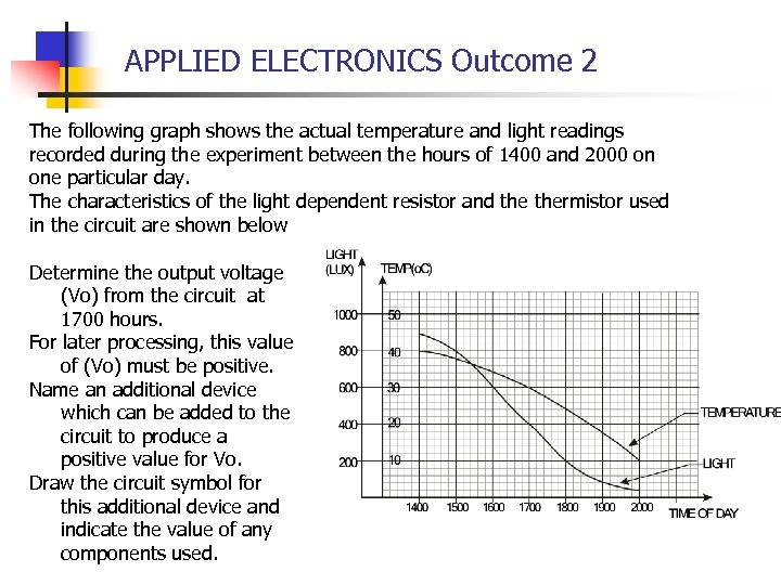 APPLIED ELECTRONICS Outcome 2 The following graph shows the actual temperature and light readings