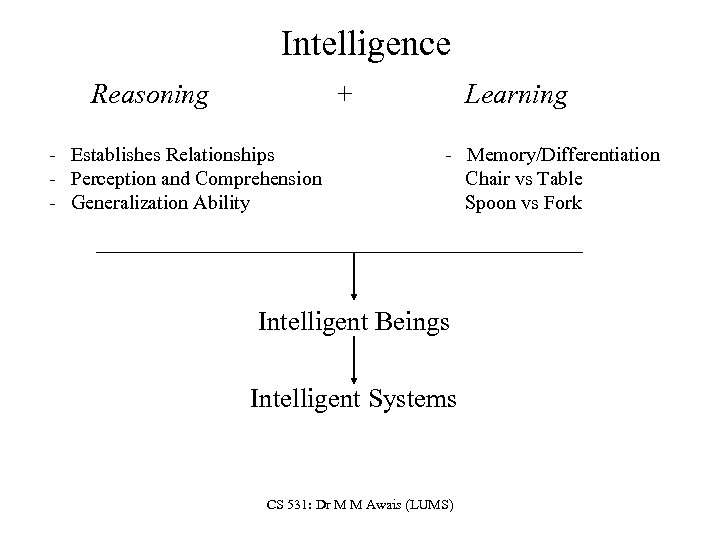 Intelligence Reasoning + - Establishes Relationships - Perception and Comprehension - Generalization Ability Learning