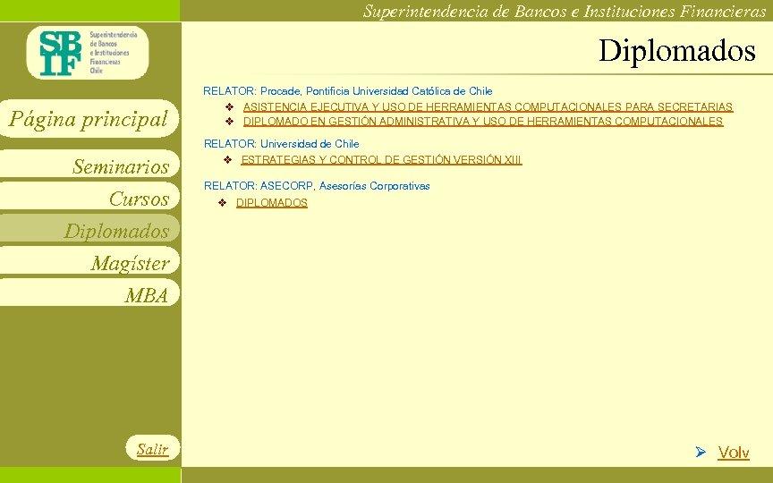 Superintendencia de Bancos e Instituciones Financieras Diplomados Página principal Seminarios Cursos Diplomados Magíster MBA