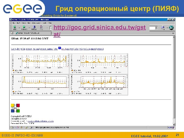 Грид операционный центр (ПИЯФ) Enabling Grids for E-scienc. E http: //goc. grid. sinica. edu.