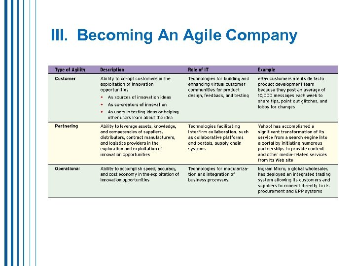 III. Becoming An Agile Company