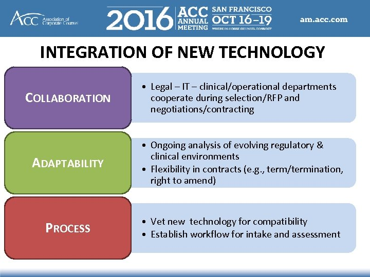 INTEGRATION OF NEW TECHNOLOGY COLLABORATION • Legal – IT – clinical/operational departments cooperate during