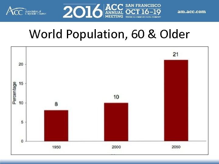 World Population, 60 & Older