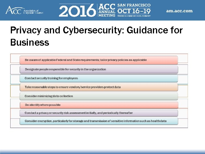 Privacy and Cybersecurity: Guidance for Business