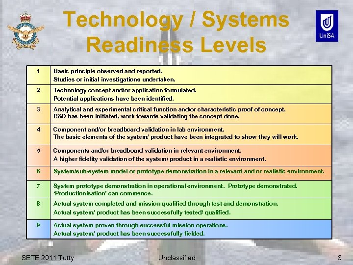 Technology / Systems Readiness Levels 1 Basic principle observed and reported. Studies or initial