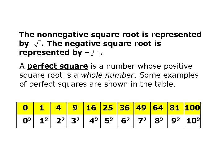 The nonnegative square root is represented by. The negative square root is represented by