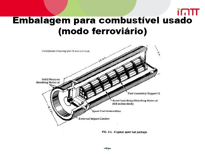 Embalagem para combustível usado (modo ferroviário)
