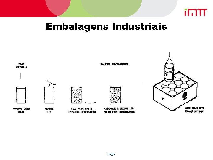 Embalagens Industriais