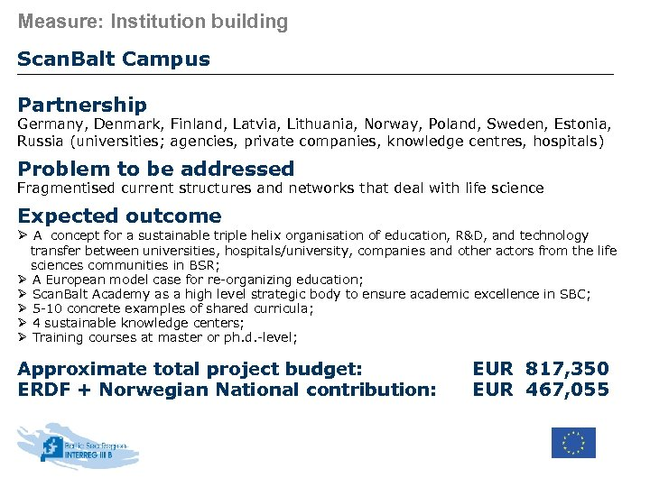 Measure: Institution building Scan. Balt Campus Partnership Germany, Denmark, Finland, Latvia, Lithuania, Norway, Poland,