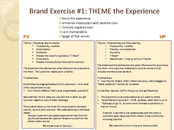 Brand Exercise #1: THEME the Experience PS T heme the experience H armonize impressions