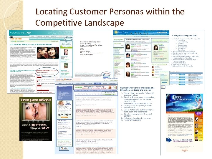 Locating Customer Personas within the Competitive Landscape