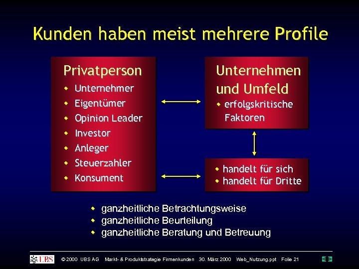 Kunden haben meist mehrere Profile Privatperson Unternehmer Eigentümer Opinion Leader Unternehmen und Umfeld erfolgskritische