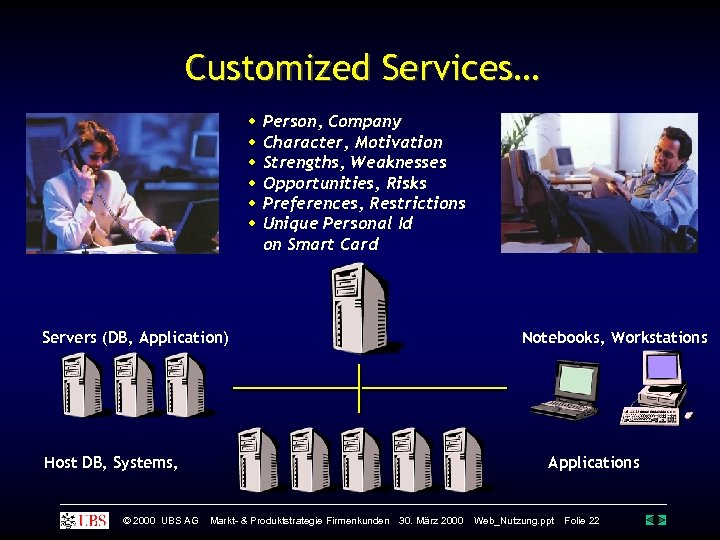 Customized Services… Person, Company Character, Motivation Strengths, Weaknesses Opportunities, Risks Preferences, Restrictions Unique Personal