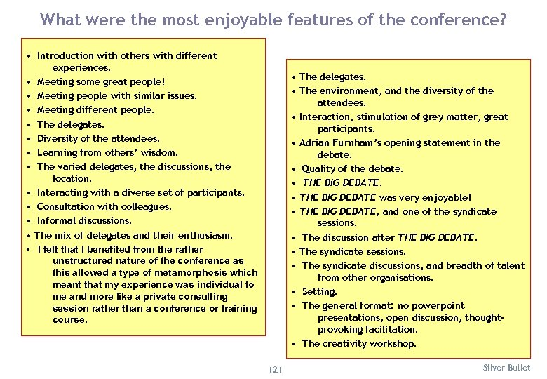 What were the most enjoyable features of the conference? • Introduction with others with