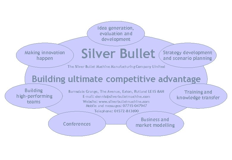 Idea generation, evaluation and development Making innovation happen Silver Bullet Strategy development and scenario