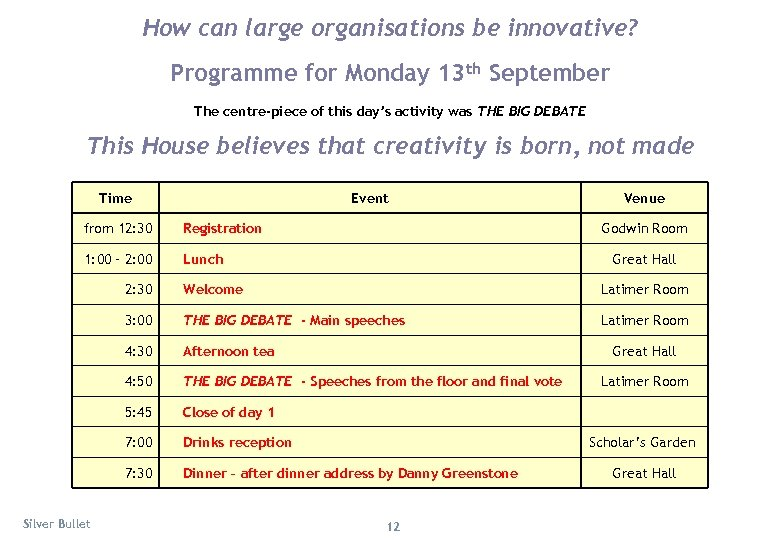 How can large organisations be innovative? Programme for Monday 13 th September The centre-piece