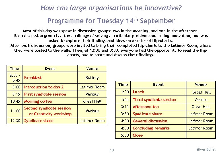 How can large organisations be innovative? Programme for Tuesday 14 th September Most of