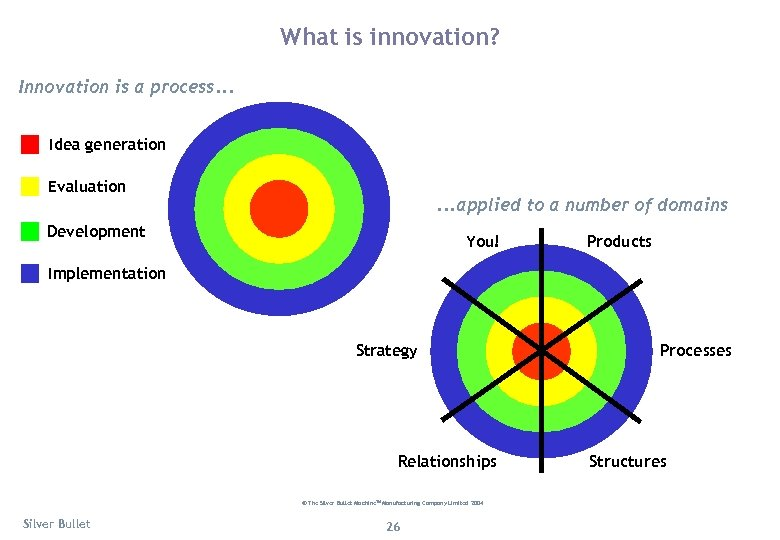 What is innovation? Innovation is a process. . . Idea generation Evaluation . .