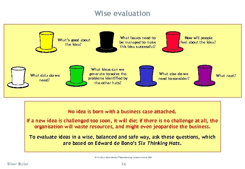 Wise evaluation What's good about the idea? What data do we need? What issues