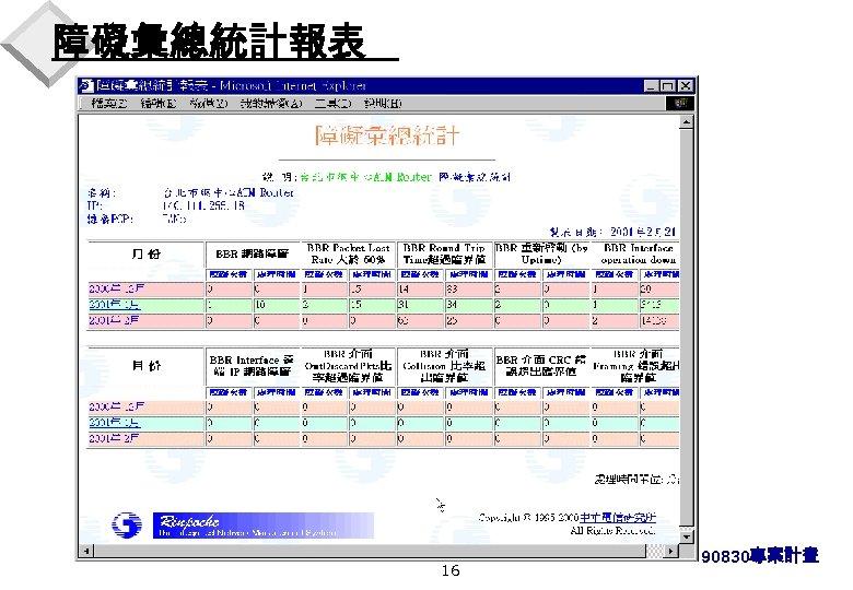 障礙彙總統計報表 16 90830專案計畫