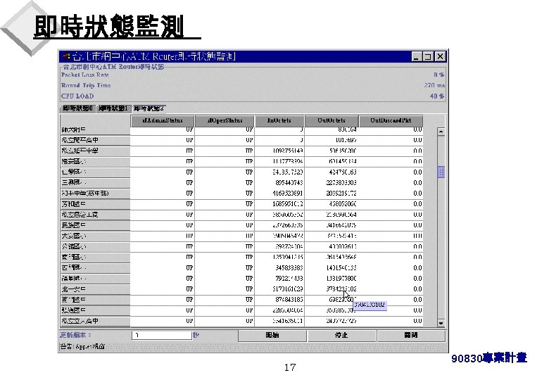即時狀態監測 17 90830專案計畫