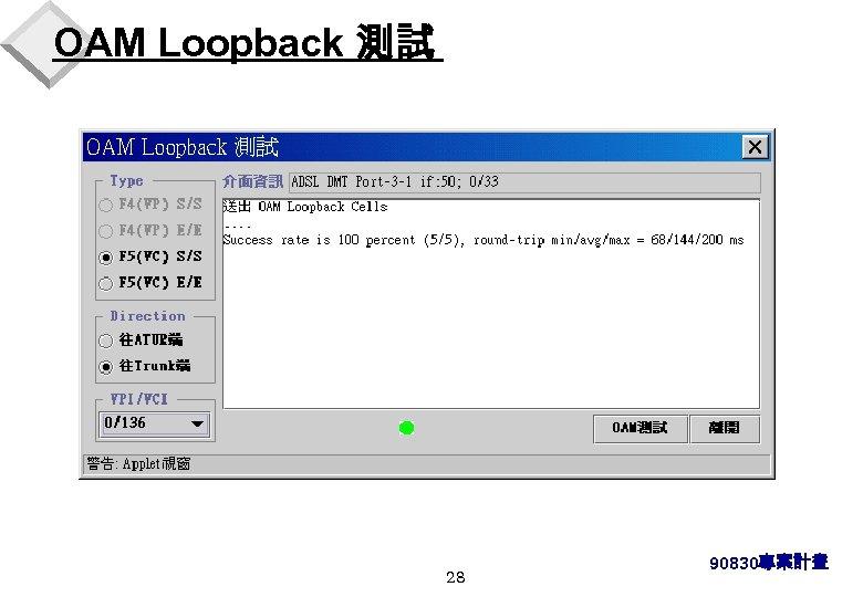 OAM Loopback 測試 28 90830專案計畫