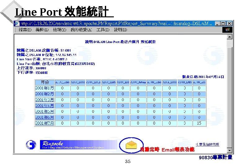 Line Port 效能統計 自動定時 Email報表功能 35 90830專案計畫