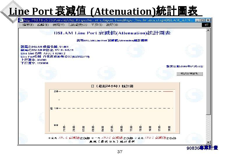 Line Port 衰減值 (Attenuation)統計圖表 37 90830專案計畫