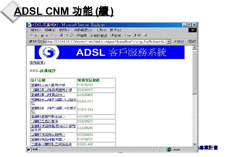 ADSL CNM 功能 (續 ) 40 90830專案計畫