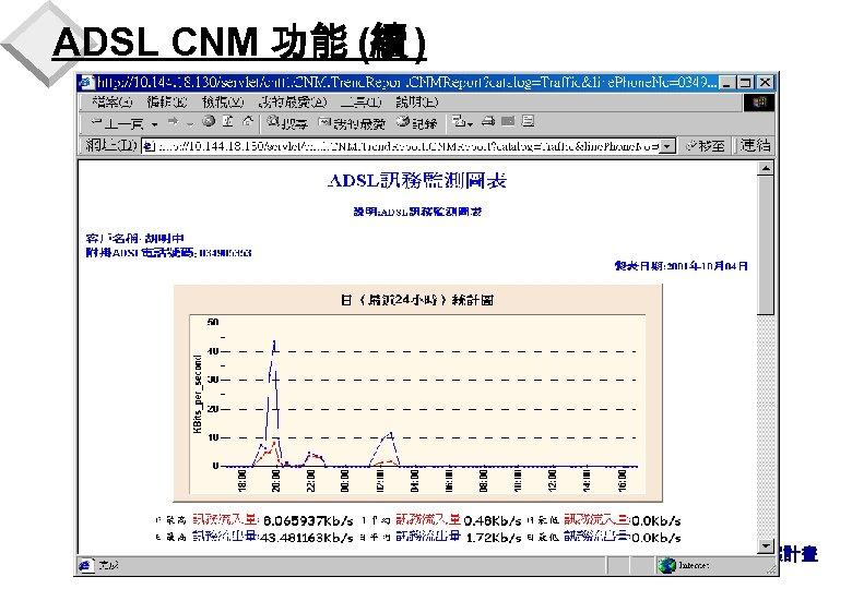 ADSL CNM 功能 (續 ) 41 90830專案計畫