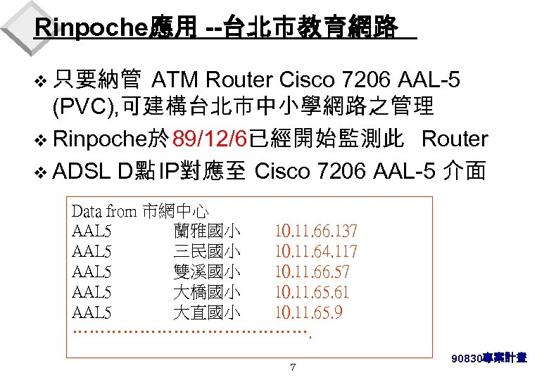 Rinpoche應用 --台北市教育網路 v 只要納管 ATM Router Cisco 7206 AAL-5 (PVC), 可建構台北市中小學網路之管理 v Rinpoche於 89/12/6已經開始監測此