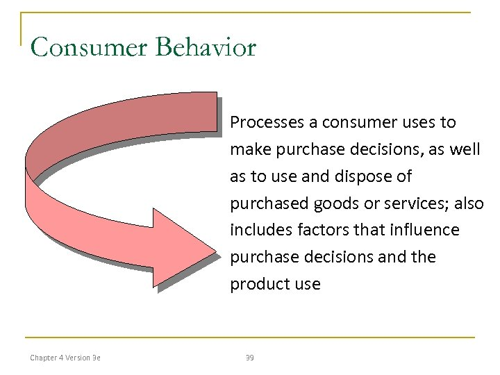 Consumer Behavior Processes a consumer uses to make purchase decisions, as well as to