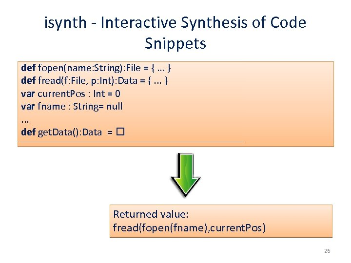 isynth - Interactive Synthesis of Code Snippets def fopen(name: String): File = {. .